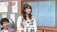 道重さゆみ ピラメキーノG 2010/10/29